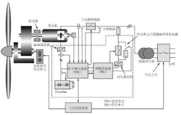 风力发电变频器电路图