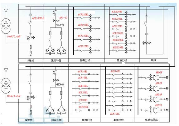 4kv低压配电柜电气设备清单